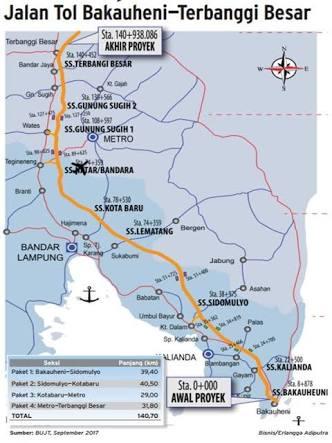 Pembangunan Infrastruktur Diharapkan Mampu Tarik Investor ke Sumsel