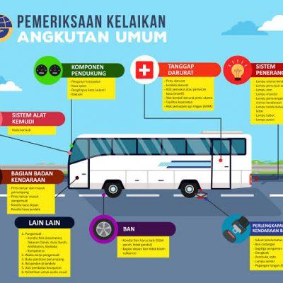 Pemerintah Larang Mudik, Kemenhub Minta Semua Jasa Transportasi Kembalikan Biaya Refund Tiket