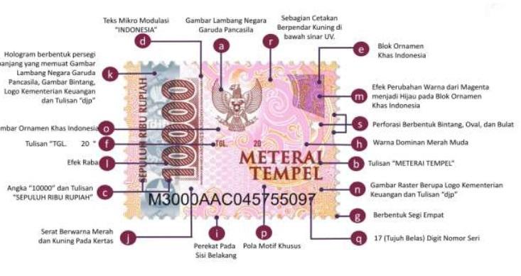 Resmi Dikeluarkan, Wajah Baru Materai 10000 Bertema Ornamen Nusantara